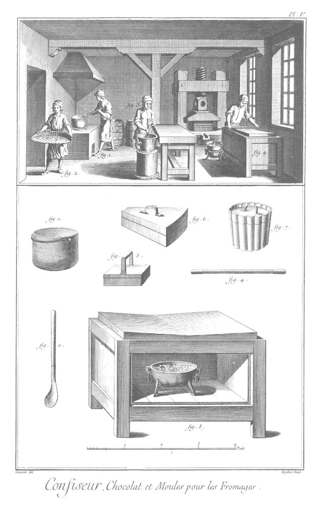 Confectioners Chocolate and Cheesemolds Volume 20