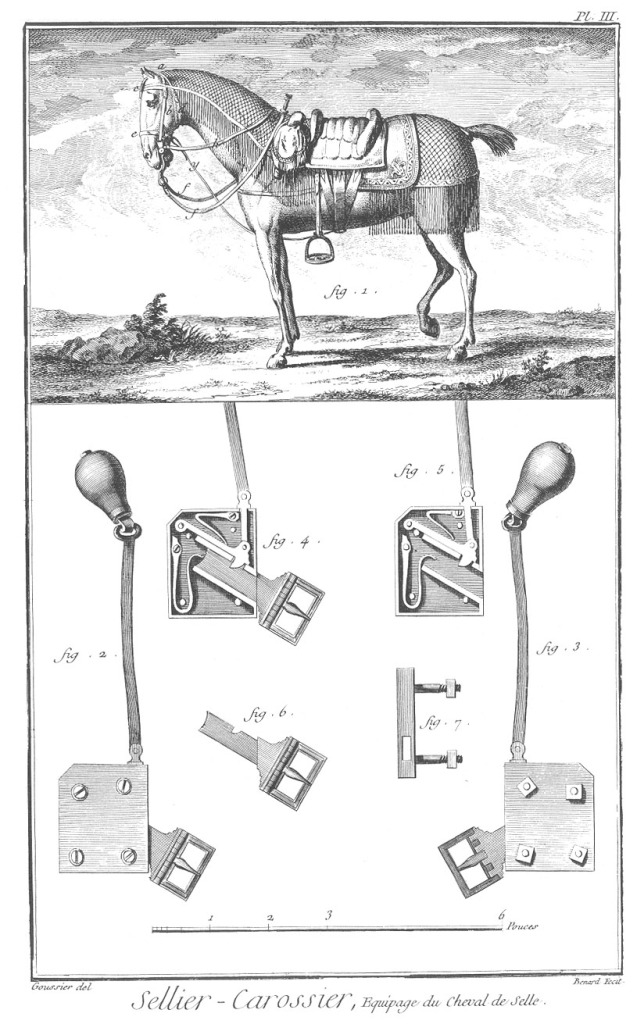 Saddle and Coachmaker Equiptment of a Saddlehorse plate_26_3_3