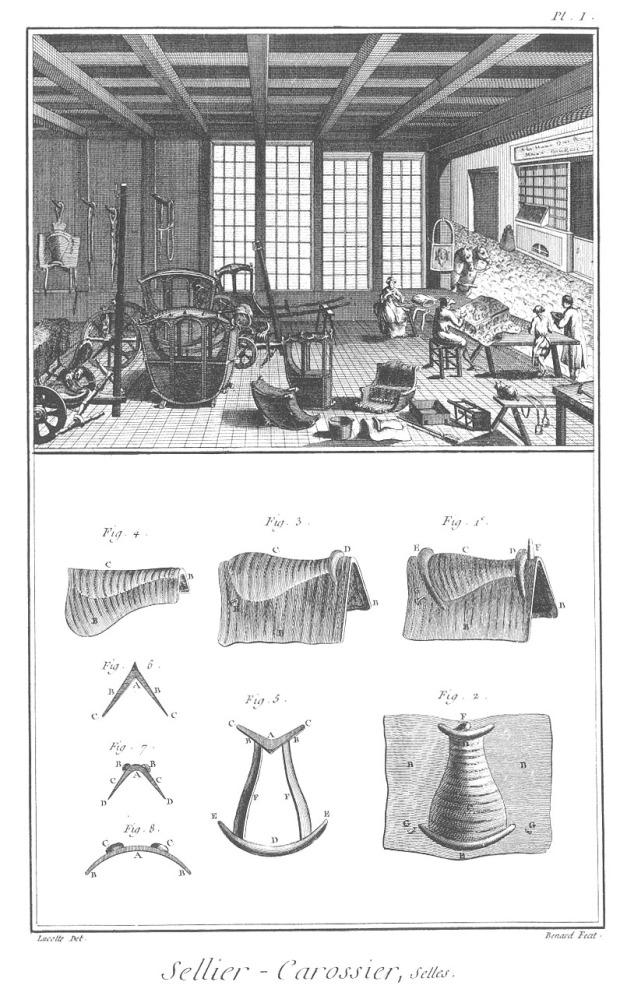 saddle and coachmaker saddles Volume 26