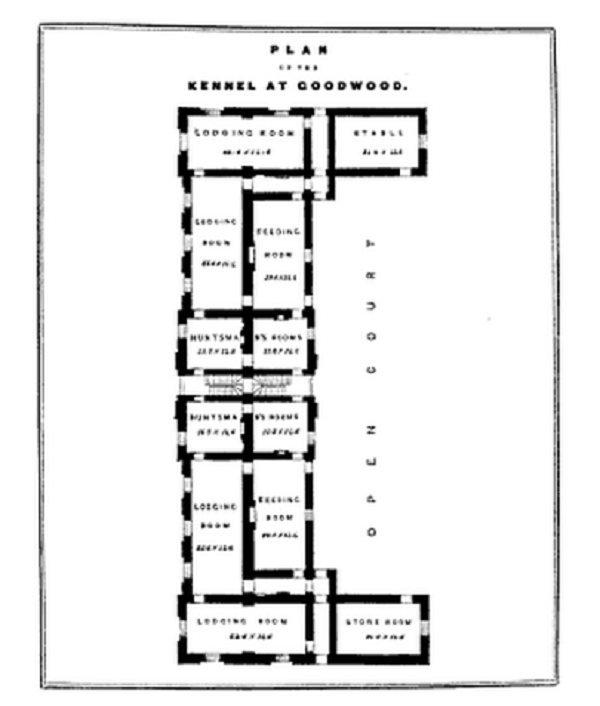 Illustration of Goodwood Kennel from Sporting Architecture, 1844.