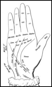 The Handbook of Palmistry, Illustration, 1885.