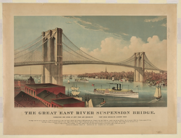 Brooklyn Bridge by Currier and Ives, 1883.