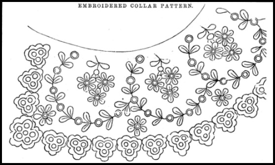 Embroidered Collar Pattern, Godey's Lady's Book, 1855.